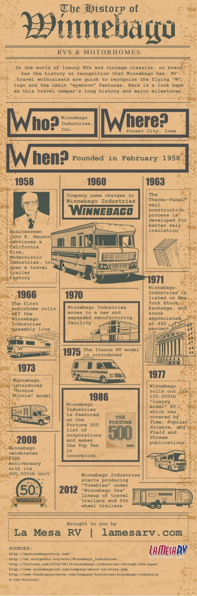 Winnebago History